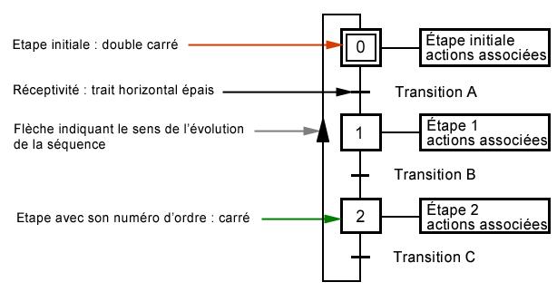 PROTEUS LE TÉLÉCHARGER 7.7 AVEC CRACK GRATUITEMENT SP2